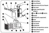 Hydrofarm Active Aqua Chiller, 1/10 HP