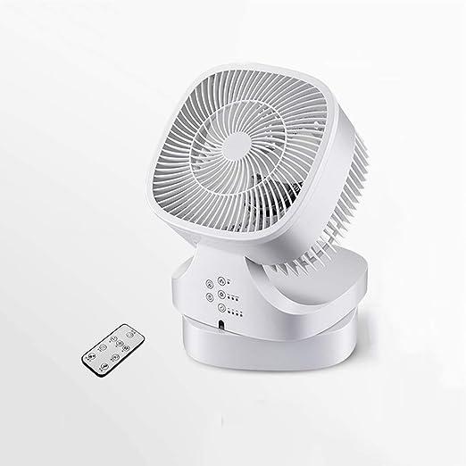 NUBAOgy Mini ventilador eléctrico Ventilador eléctrico Turbina del ...