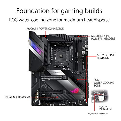 Build My PC, PC Builder, ASUS ROG CROSSHAIR VIII HERO