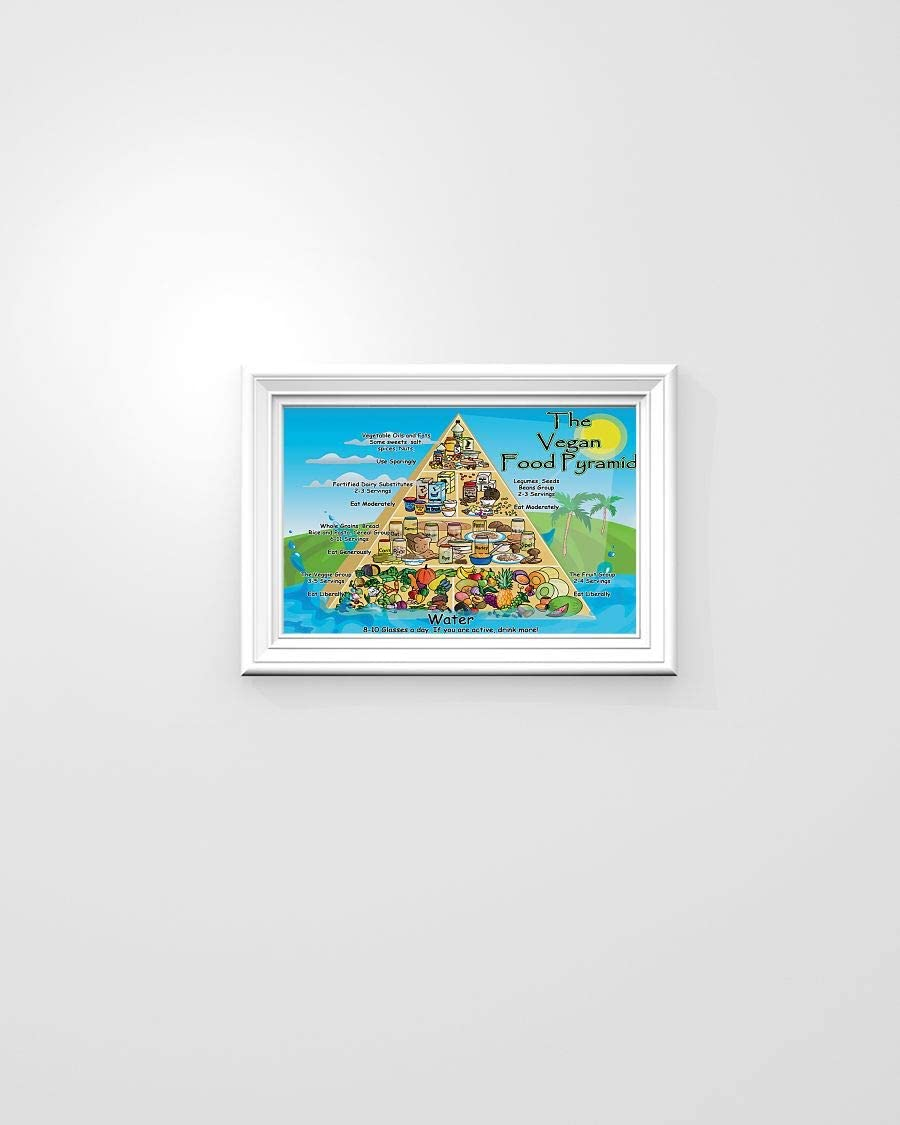 Vegan Food Pyramid Poster Horizontal Poster Wall Art & Wall Decor & Painting for College Dorm – Office Decor - Makeup Room Decor - Dorm Room Poster