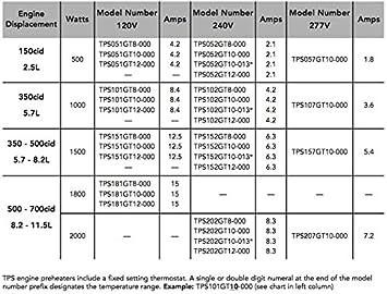 Amazon.com : HOTSTART ENGINE HEATER TPS202GT10-000 COOLANT PRE-HEATER - Original - 1 YEAR WARRANTY : Garden & Outdoor