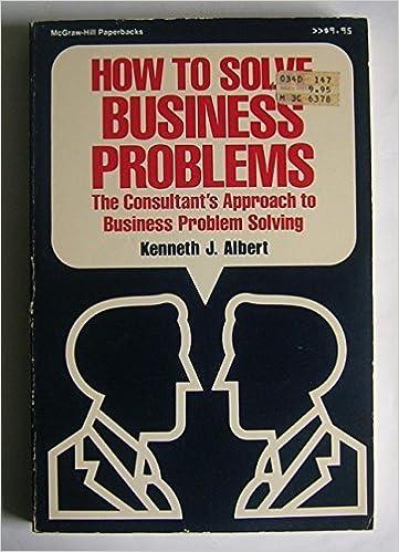 business problem solving methods
