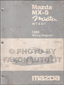 Fine 1990 Miata Wiring Diagram Wiring Diagram Wiring Database Ittabxeroyuccorg