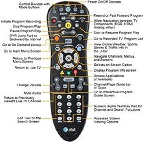Black AT&T Uverse UNIVERSAL STANDARD TV Multi-Functional REM