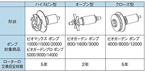 タカショー IAA-04RO ビオガーデン 8000 交換用ローター B00MF0MEOS