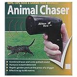 Civigrape Ultrasonic Dog Repeller Portable Pet