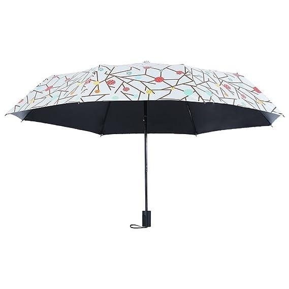 Viaje al viento paraguas irrompible ligero 8 costillas compacto Canopy - Paraguas para los hombres/mujeres operación con una sola mano: Amazon.es: Hogar