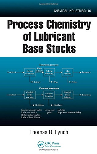 Process Stock (Process Chemistry of Lubricant Base Stocks (Chemical Industries))