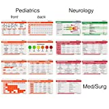 Scrubnotes - Medical Reference ID Badge Cards