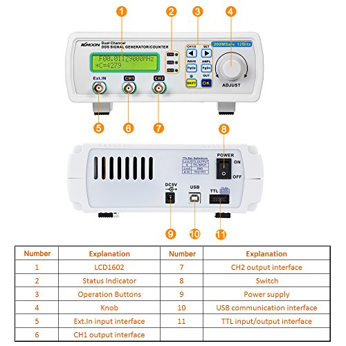 FY6800 20-60MHz Precision 2 Channel DDS Function Signal Generator Counter C9S3