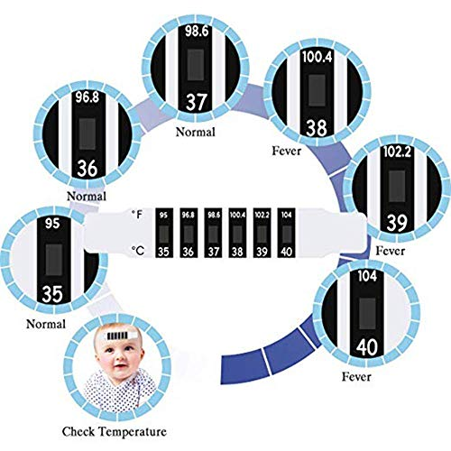 PASNOWFU Forehead Thermometer Strips,Reusable Fever Thermometer Strip,Adhesive Checking Thermometer Strip of Children/Infants/Adults/Elderly People(10pcs)