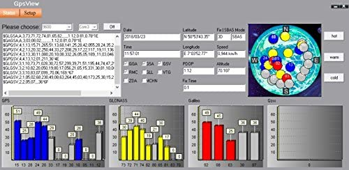 GM-3N professional GNSS receiver GPS// GLONASS// Galileo// Beidou// QZSS// support