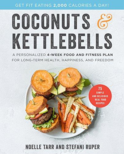 The Best Kettlebell Kitchen Food