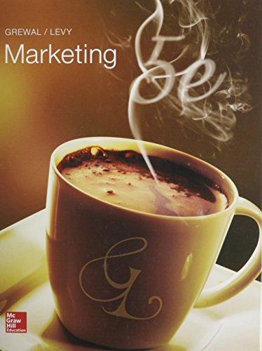 Marketing Text
