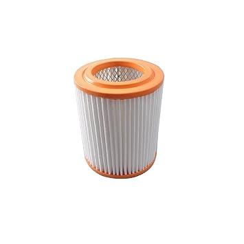mikkuppa coche motor filtro de aire para Honda CR-V Elemento ACURA RSX 02 - 06 03 - 06 CSX 06 OE: 17220-pna-003: Amazon.es: Coche y moto