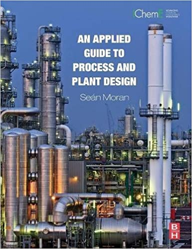 ''INSTALL'' An Applied Guide To Process And Plant Design. growth Savings hoteles lines playa Chang calories Kerman