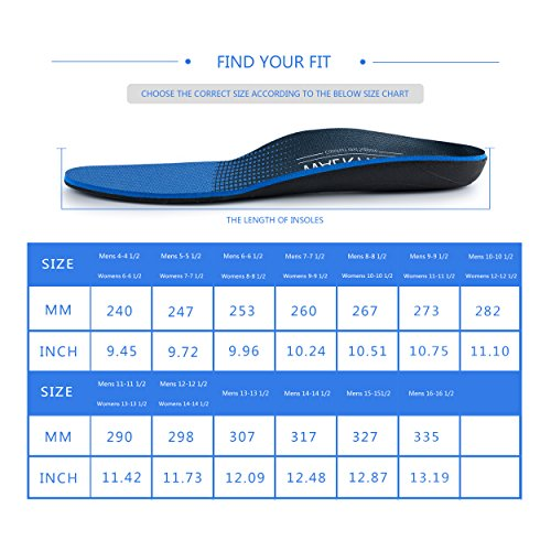 Medical Orthotic Arch Support Shoe Insoles for Women Pain Relief Pronation Orthotics for Arch Pain Shoe Inserts for Flat Feet Shock-Absorbing,Deep Heel Cradle, Mens 12-12 1/2 | Womens 14-14 1/2 by WalkHero (Image #1)