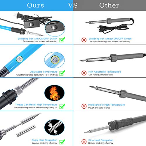 Soldering Iron Kit, 60W Adjustable Temperature Soldering Welding Iron Tool with ON-OFF Switch, 5pcs Soldering Iron Tips, Soldering Iron Stand, Solder Wick, Tweezers