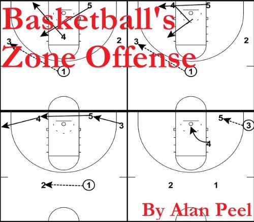 Basketball's Zone Offense