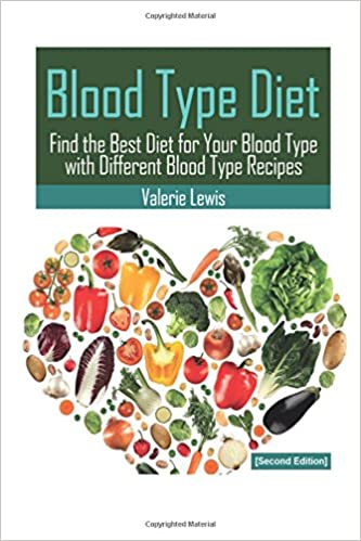 Your ebook download type free for eat right blood