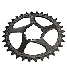 Race Face Direct Mount for SRAM Chainring