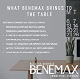 Benemax Touchless Automatic Hand Cleaner Dispenser. Two Full Refills with Purchase. Easy Wall Mount. For Business, Hospital, School, Home. One Year Warranty for Customers Who Buy from