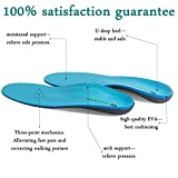 Orthotic Insoles for Flat Feet,Plantar