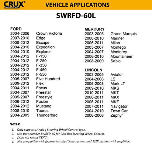Crux SWRFD-60L Radio Replacement Interface retains Steering Wheel Control functionality on select Ford, Lincoln & Mercury Vehicles (2004-2012) by Crux (Image #1)