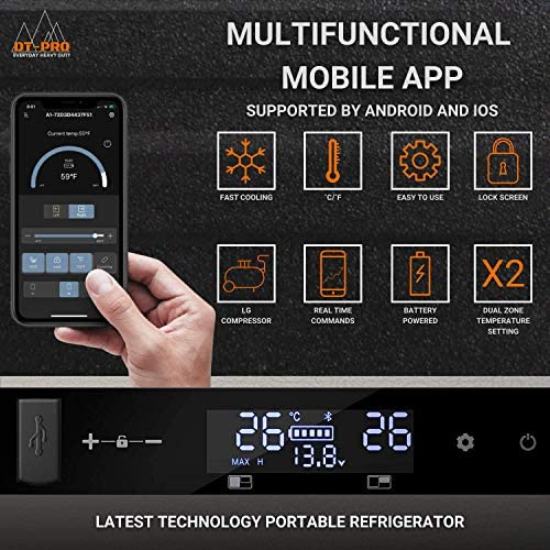 Portable Fridge - Multifunctional mobile app supported by Android and IOS - Keto Diet Motivation