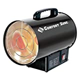 Comfort Zone Propane Heater Forced Air