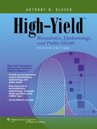 High-Yield Biostatistics, Epidemiology, and Public Health (4th 2013) [Glaser]