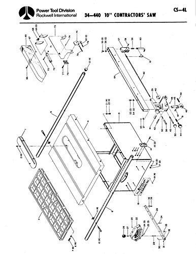 Cmo Diagram