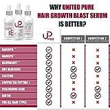 United Pure Hair Growth Serum, 2 Oz | AnaGain