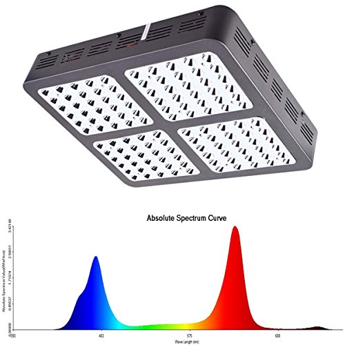 Double Chip 1800 Watt Plant Led Grow Light,Full Spectrum Led Grow Light For Indoor Plants Veg And Flower With 3 Years Warranty HollandStar (R1200) by HollandStar
