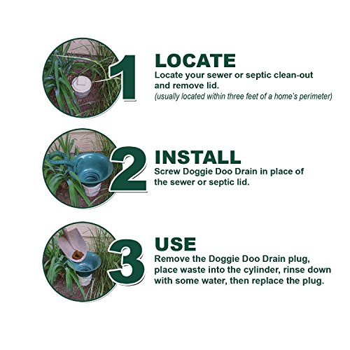 Doggie Doo Drain Dog Waste Sewer Line Attachment by Doggie Doo Drain (Image #4)