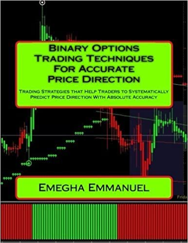 Binary Options Trading Techniques For Accurate Price Direction: Trading Strategies that Help Traders to Systematically Predict Price Direction With Absolute Accuracy by Emegha Omoruyi Emmanuel (2014-07-16)