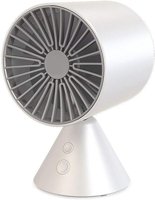 ICINESS Ventilador De Aire Acondicionado, Cabeza Móvil, Mini ...