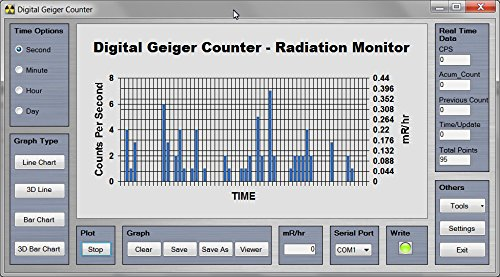 GCA-07 Professional Geiger Counter Nuclear Radiation Detection Monitor with Digital Meter and Internal GM Tube - NRC Certification Ready- 0.001 mR/hr Resolution -- 1000 mR/hr Range by Images SI Inc. (Image #2)
