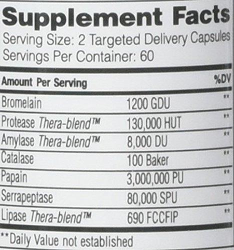 Enzymedica - oro - 120 cápsulas de reparación: Amazon.es: Salud y ...