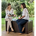 Keter Glenwood Patio Cushion Box