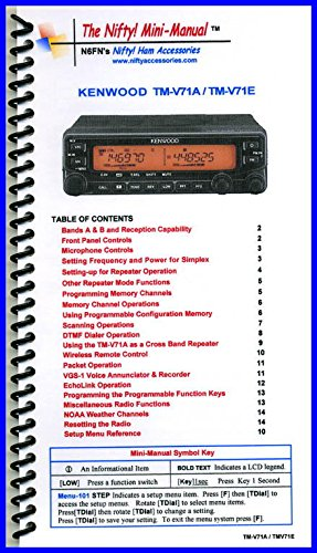 Kenwood Radio Manuals - 1