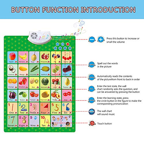Buy electronic educational toys for 3 year olds