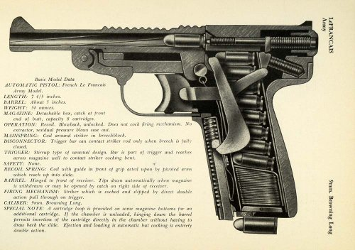 1948 Print 9 mm Browning Long French Le Francais Army Automatic Pistol Interior - Original Halftone Print