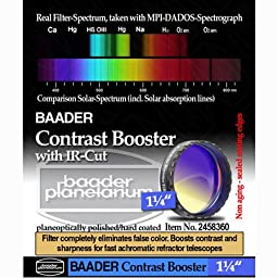 Baader Planetarium Contrast Booster Telescope Filter 1.25\