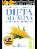 Dieta Alcalina 1: Tabla del pH de los Alimentos Alcalinos y Ácidos
