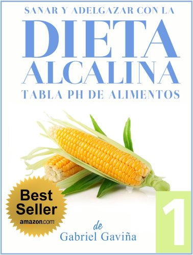 Cuadro de alimentos dieta disociada