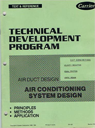 Carrier Technical Development Program Air Duct Design
