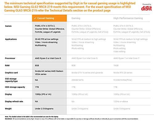 MSI Gaming GL63 9RCX-219INIntel Corei5-9300H 9th Gen 15.6-inch Gaming Laptop (8GB/512GB NVMe SSD/Windows 10 Home/GTX… 3
