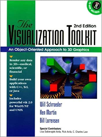 The Visualization Toolkit: An Object-Oriented Approach to 3