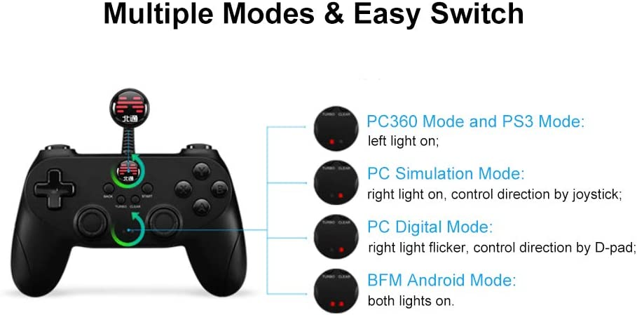 Docooler USB Wired Gamepad with Joystick Controller for PC PS3 Android from Betop